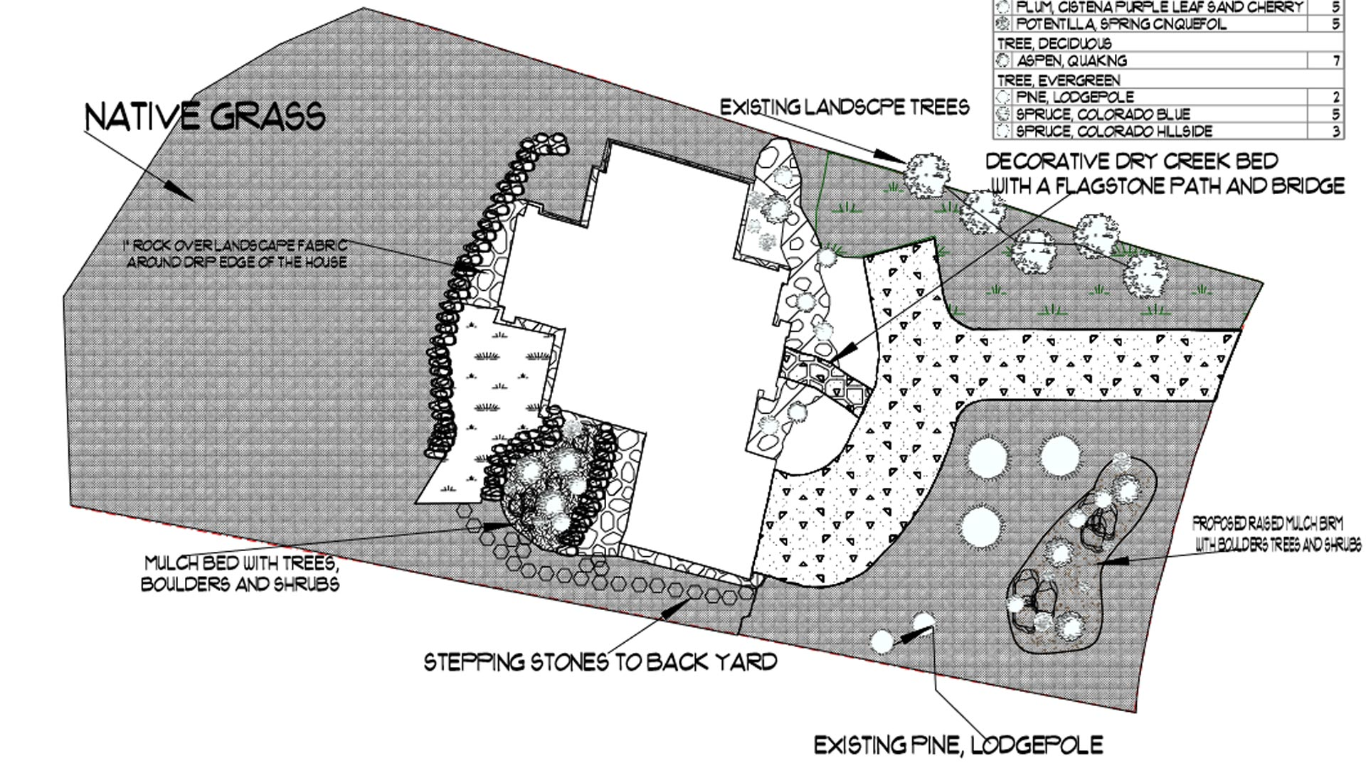 Design rendering for a new landscape project at a home in Tabernash, CO.